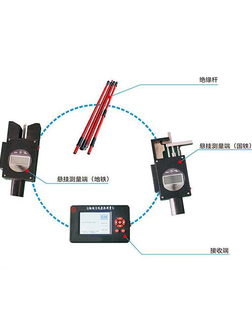 Catenary wear electrified measurement system